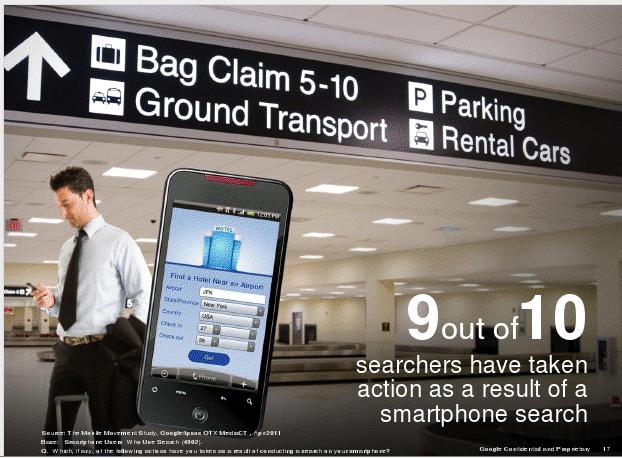 The Mobile Web - Local Searches Conducted From Smartphones